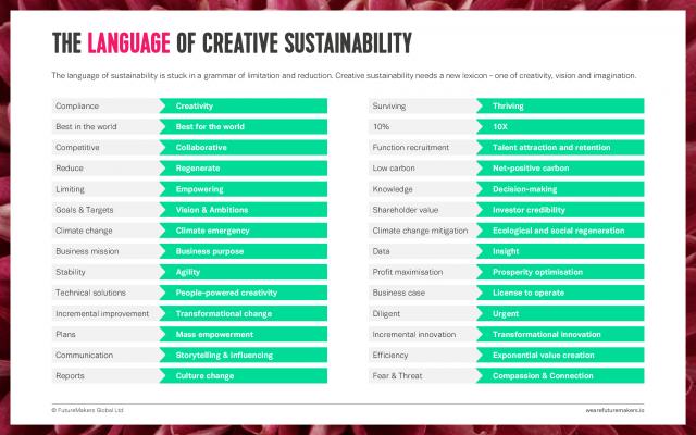 fm-the-language-of-creative-sustainability-1.5